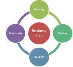 Sample business plan for business school